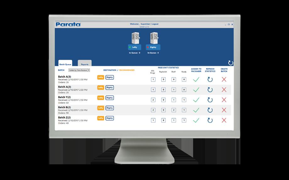Pivot for PASS screen