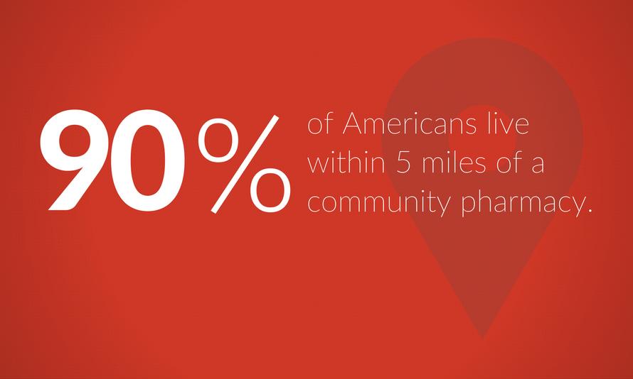 people live near pharmacies